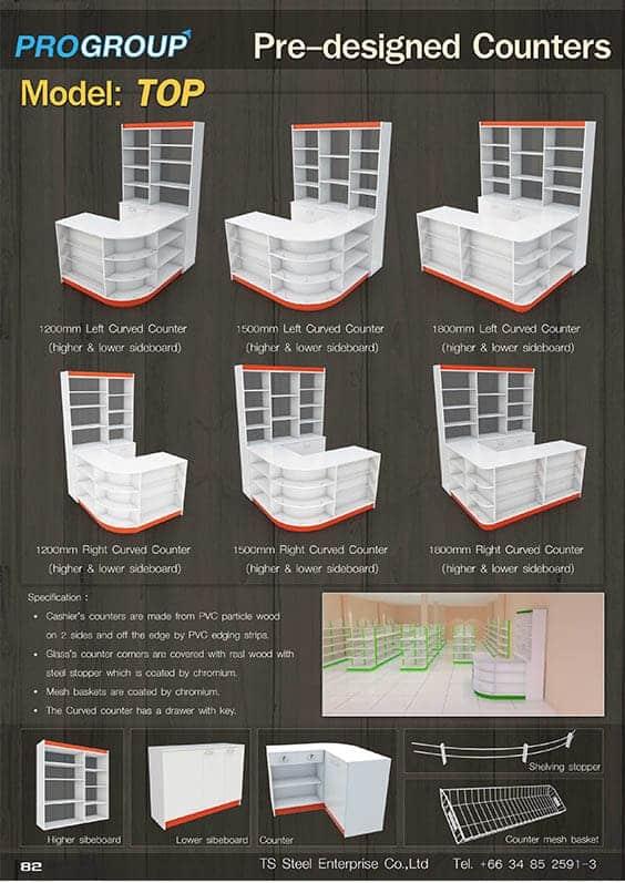 catalog model counter